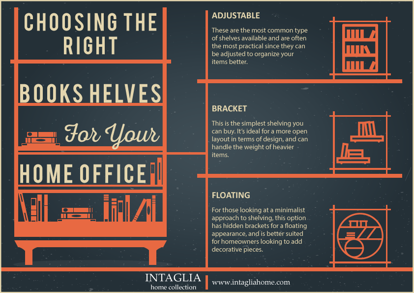 Choosing the Right Bookshelves for Your Home Office